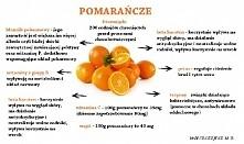 Pomarańcze!