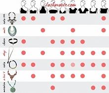 Poradnik jak dobrać biżuterię do sukienki już na blogu. Klik w foto lub link
