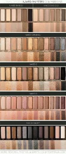 Wszystkie palety Naked