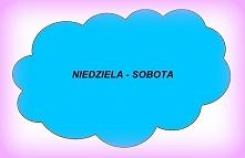 NIEDZIELA – SOBOTA  To bardzo trudny związek, gdyż zimnokrwista Sobota, zajęta często swoimi poważnymi sprawami, nie jest dobrym partnerem dla gorącej, dość lekko traktującej ży...