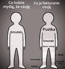 Smutek ;)