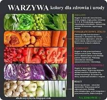 kolory + owoce + warzywa i co na co pomagają.