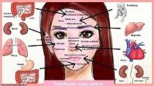 Trądzikowa mapa twarzy :)