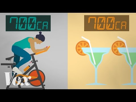 Bardzo ważne info dot. odchudzania! The science is in: Exercise isn't the best way to lose weight