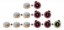 Każdy grzech trzeba odpokutować ;) 1 PĄCZEK = 1 TURBO SPALANIE Do wyboru Turb...