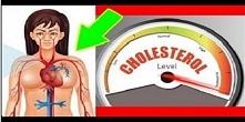 Nie wydawaj pieniędzy na leki obniżające poziom cholesterolu lub nadciśnienie...