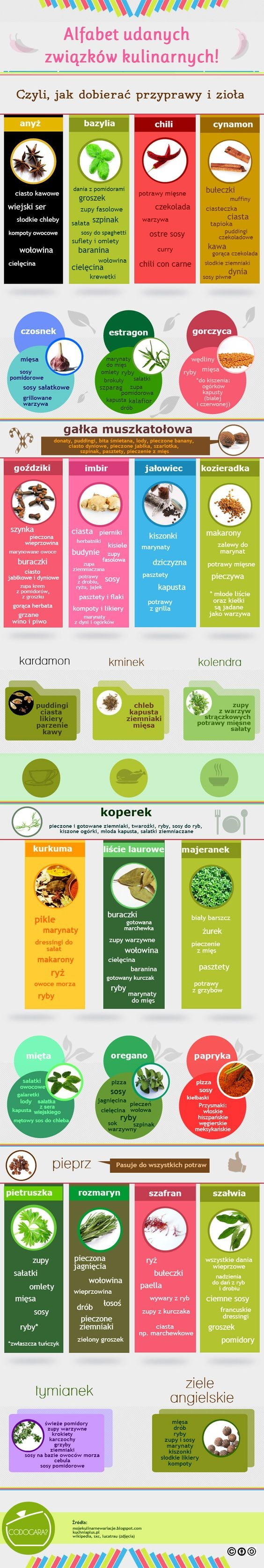 Jak dobierać przyprawy i zioła