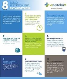 Antybiotyki - zasady przyjmowania