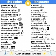 Shopping language
