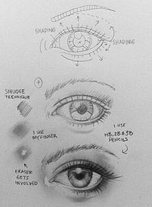 Jak narysować oko.