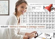 Tablica edukacyjne z układem okresowym pierwiastków pomoże dziecku w nauce dz...