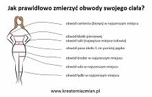 Jak prawidłowo zmierzyć obwody swojego ciała?   Źródło obrazka: kreatorniazmian.pl