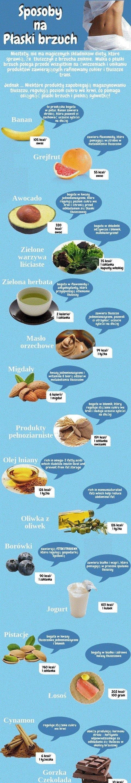 slimed.pl - rzetelny ranking najskuteczniejszych preparatów wspomagających odchudzanie