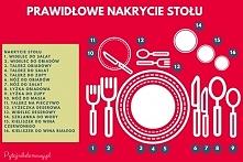 Prawidłowe nakrycie stołu by pytajnikdomowy.pl