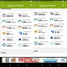 Mój trening na dziś - nie sądziłam, że potrafię zrobić tyle km :)
