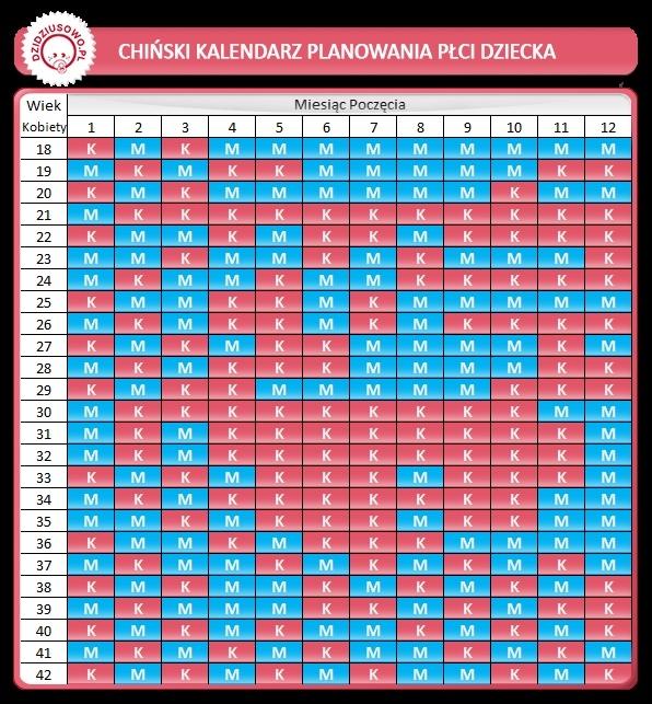 kalendarz chiński planowani...