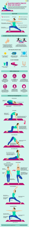 Zalety jogi