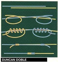 Jak wiązać końcówki przy bransoletkach ze sznurka - diy