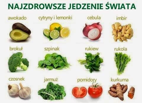 Zdrowe Jedzenie Na Dieta Zszywkapl