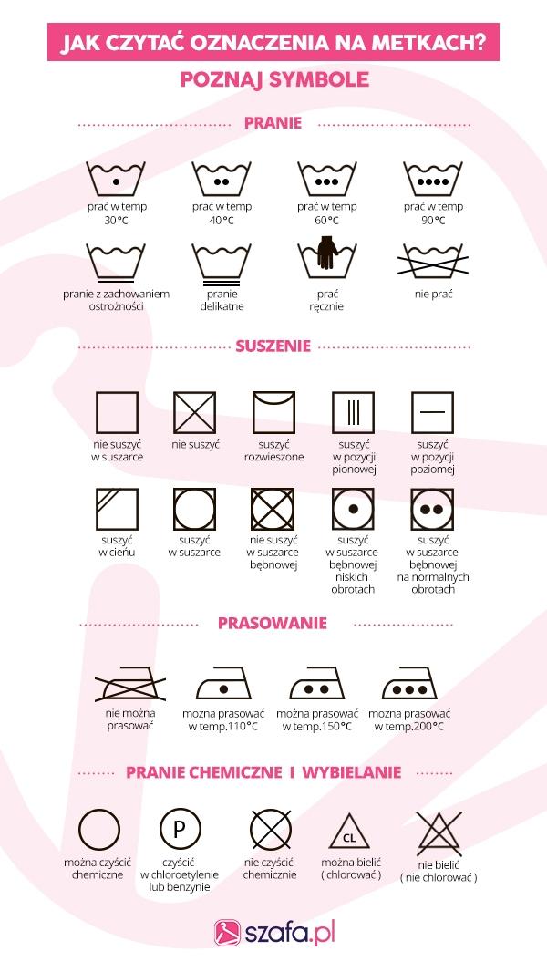 Symbole prania prasowania i suszenia. Rozszyfuj je!
