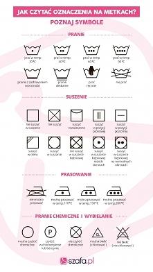Symbole prania prasowania i...
