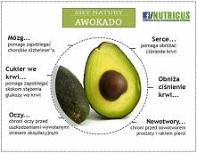 Awokado i jego zalety