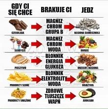 Zdrowe zamienniki czekolady, słodyczy, chipsów, białego pieczywa i produktów smażonych