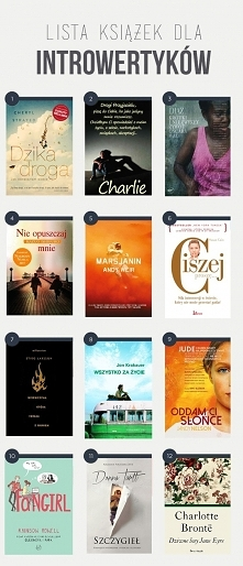 Lista dwunastu książek dla introwertyków. Jakie jeszcze tytuły powinny znaleź...