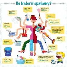 70 % sukcesu to dieta , ale nie zapominajmy o 30 % aktywności fizycznej :) Co...