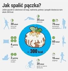 A wy jak będziecie spalać kalorie pączkowe ;)?