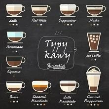 Typy kawy