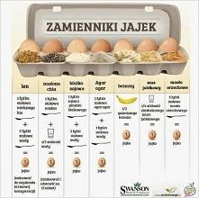 zamienniki jajek