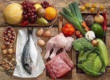 Podział produktów żywnościo...
