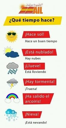 ¿Que tiempo hace?
