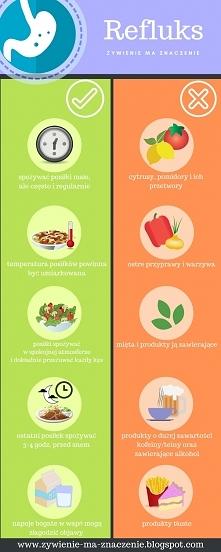 Żywienie ma znaczenie