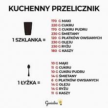 Kuchenny przelicznik cz.2