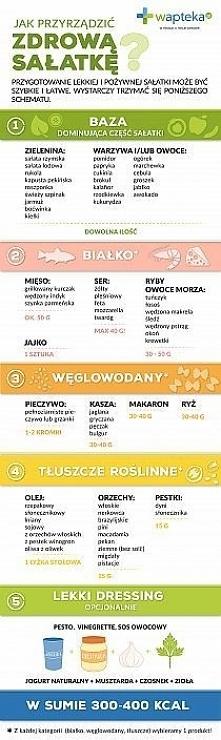 przepis na zdrowe sałatki