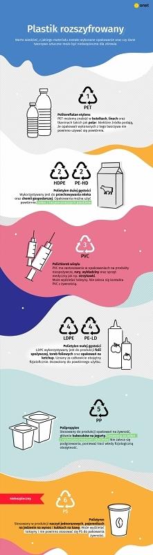 Który plastik truje, który jest bezpieczny? Sprawdź, co oznaczają symbole na ...