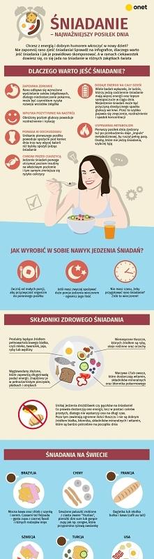 Śniadanie to najważniejszy posiłek dnia. Dlaczego? [INFOGRAFIKA]