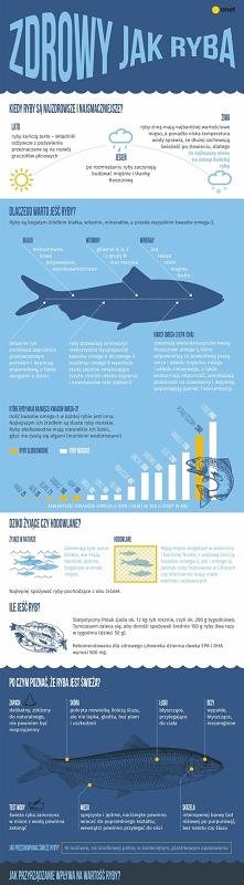 Dlaczego warto jeść ryby? [...