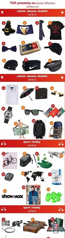 Top prezenty dla chłopaka, Dzień Chłopaka, więcej na blogu Udane Zakupy #alerabat