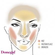 Mała podpowiedź, a może całkowicie zmienić nasz wygląd... Beauty by Donegal