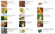 Interesujesz się zdrowym odżywianiem ? Link do 15 artykułów poniżej. Na nasze...