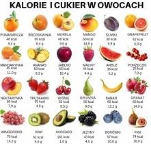 Owoce <3