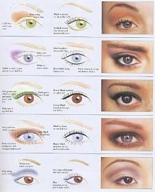 Kształt brwi a makijaż oka ;)