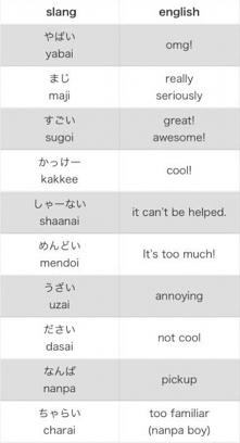 ~japoński slang~
