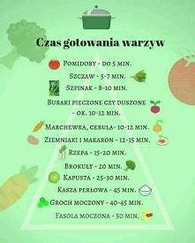 czas gotowania warzyw