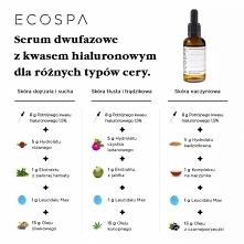 DIY - serum do każdego typu...
