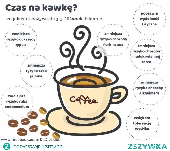 Czy wiedzieliście, że kawa ma tyle pozytywnych właściwości? Więcej znajdziecie na moim facebooku lub instagramie DrDietka