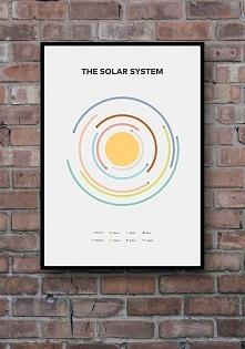 Układ Słoneczny - plakat